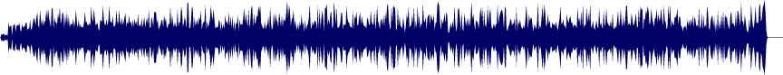 waveform of track #25129