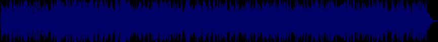 waveform of track #25130