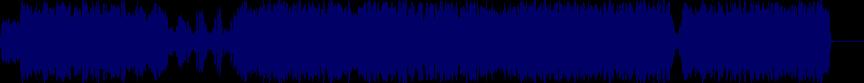 waveform of track #25149