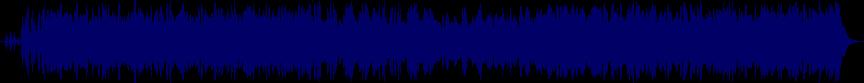 waveform of track #25153