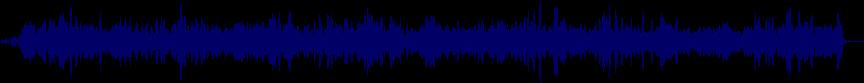 waveform of track #25166
