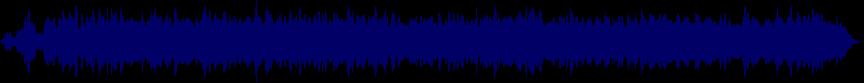 waveform of track #25172
