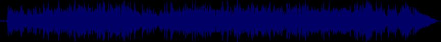 waveform of track #25180