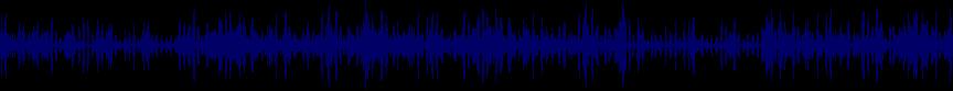 waveform of track #25184