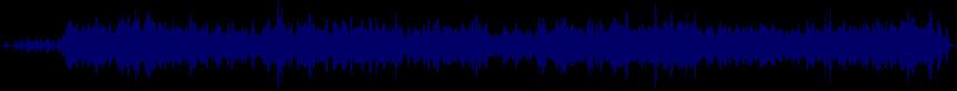 waveform of track #25192