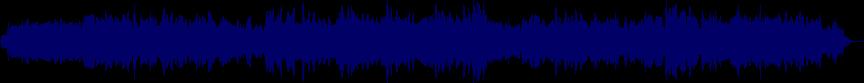 waveform of track #25197