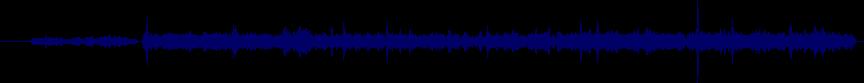 waveform of track #25202