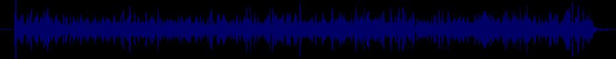 waveform of track #25204