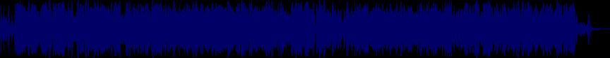 waveform of track #25216