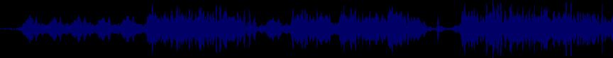waveform of track #25219