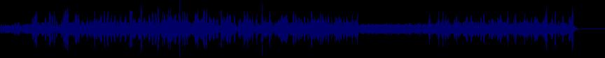 waveform of track #25220