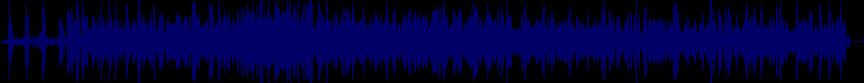 waveform of track #25231