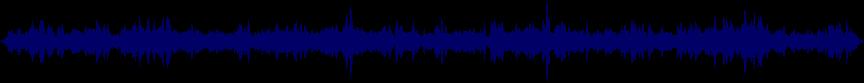 waveform of track #25235