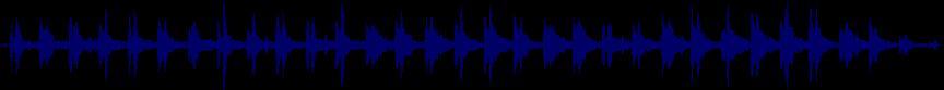 waveform of track #25263