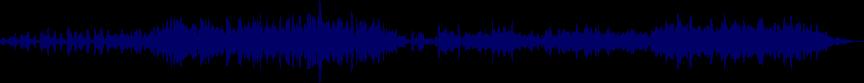 waveform of track #25272