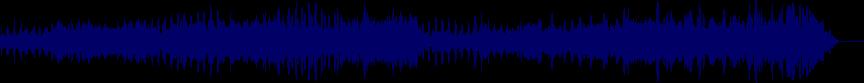 waveform of track #25283
