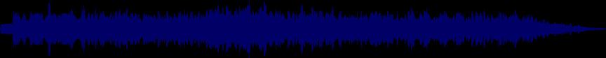 waveform of track #25284