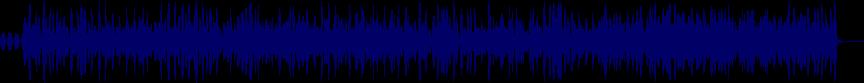 waveform of track #25288