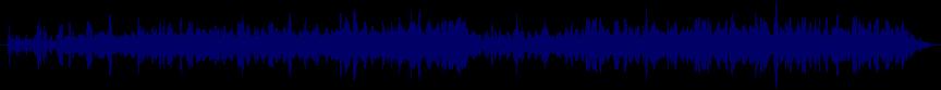 waveform of track #25294