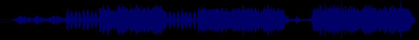 waveform of track #25299