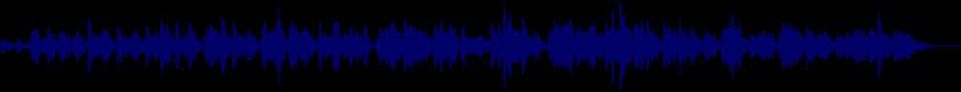 waveform of track #25323