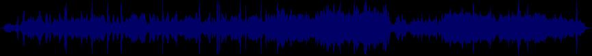 waveform of track #25358