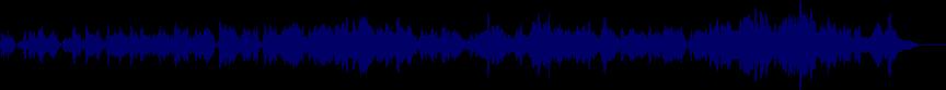 waveform of track #25362