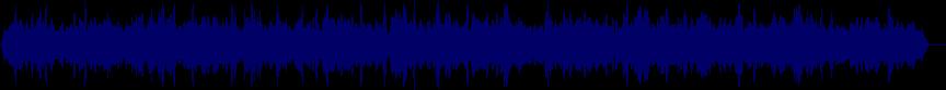 waveform of track #25366