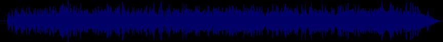 waveform of track #25369