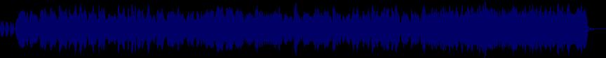 waveform of track #25375
