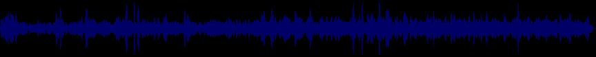 waveform of track #25398