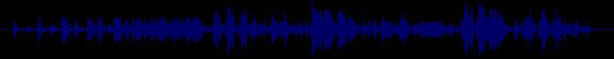waveform of track #25411