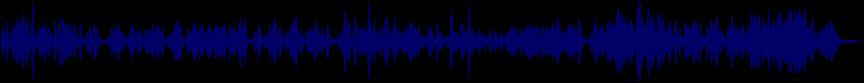 waveform of track #25415