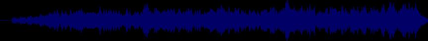 waveform of track #25478
