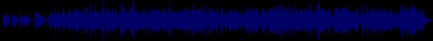 waveform of track #25497