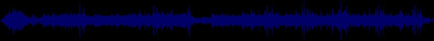waveform of track #25504