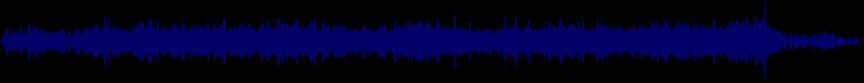 waveform of track #25519