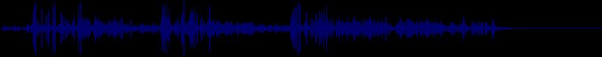 waveform of track #25521