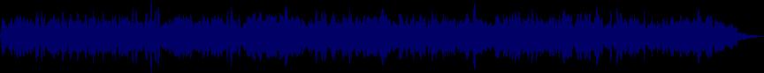 waveform of track #25524