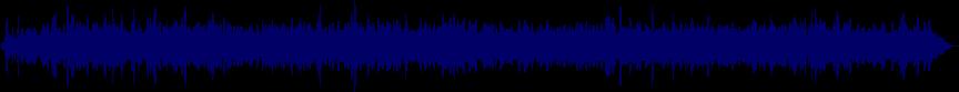 waveform of track #25534