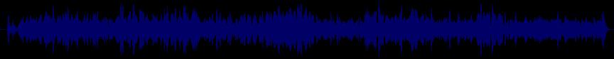 waveform of track #25537