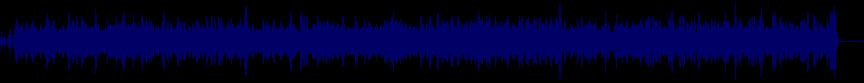 waveform of track #25538