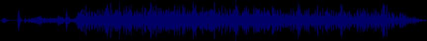 waveform of track #25542