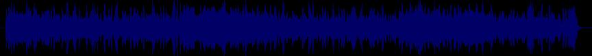 waveform of track #25546