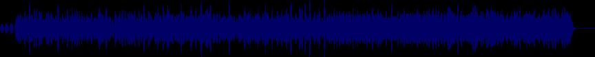 waveform of track #25566