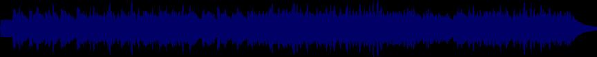 waveform of track #25572