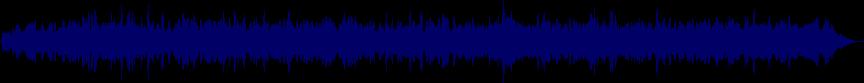 waveform of track #25586