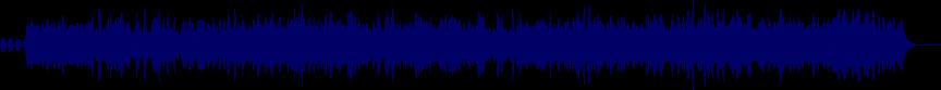 waveform of track #25598