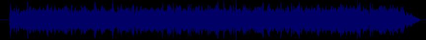 waveform of track #25639