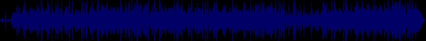 waveform of track #25643